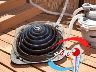 R chauffeur solaire solar pro type d me pour piscine hors for Dome solaire piscine hors sol