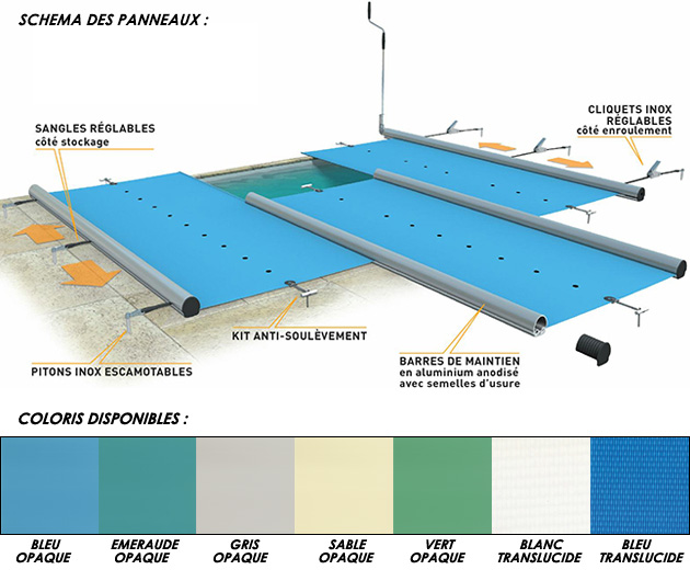 Couverture de s curit barres walter walu pool evolution for Support bache a barre piscine
