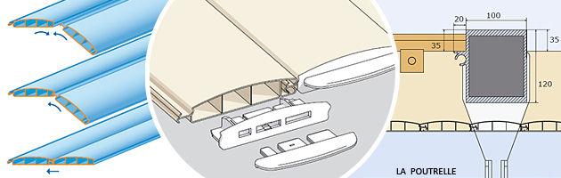 Volet automatique de securite immerge Abriblue IMM'BOX lames et caillebotis PVC blanc pour piscine 4x8m sans escalier - Une intégration parfaite dans votre piscine