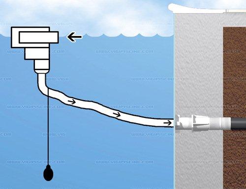 Skimmer flottant premium piscine hors sol ou enterr e sur for Materiel filtration piscine