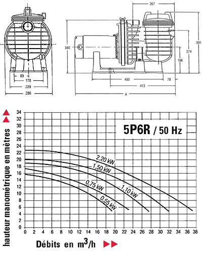 Pompe Sta-Rite SW5P6R Eau salee 1.0cv 18m³ Tri - Avantages Pompe Sta-Rite SW5P6R Eau salée 1.0cv 18m³ Tri