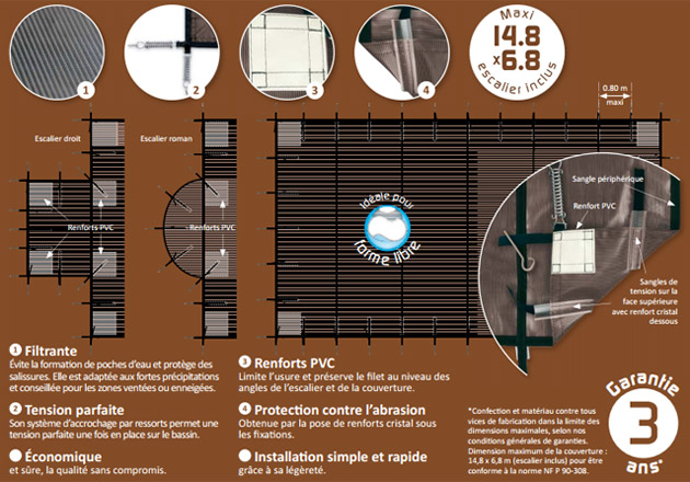 Couverture d'hivernage et securite Albon GRILLE FREEZE NFP90-308 piscine enterree - Albon GRILLE FREEZE Pour une protection optimale de votre bassin enterré