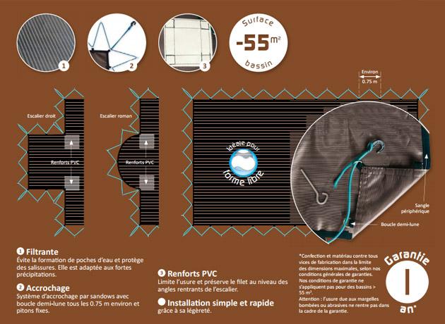 Couverture d'hivernage filtrante Albon VERNOSC pour piscine enterree - Couverture d'hivernage filtrante Albon VERNOSC Pour une protection efficace hors saison