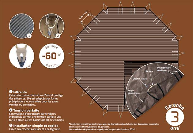 Couverture filet de securite Albon GRILLE WOOD NFP90-308 piscine hors-sol bois - Albon GRILLE WOOD Pour une protection optimale de votre bassin hors-sol bois ou semi-enterré