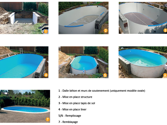 Kit piscine enterr e aqualux acier ovale sur for Securite piscine loi
