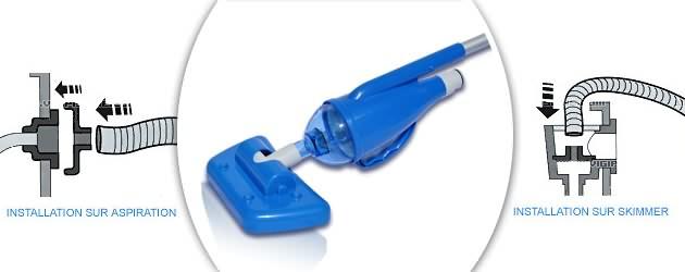 Kit aspirateur avec pre-filtre SPEEDKLEEN pour piscine hors-sol - SPEEDKLEEN l'aspirateur pour piscine hors-sol