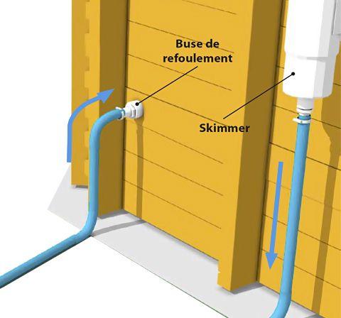 buse de refoulement standard complète gré ar503 pour piscine hors