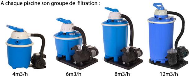 Groupe de filtration Fasatech 1025SF 0.45kW debit 6m³/h piscine hors-sol - Groupe de filtration Fasatech Pour une filtration saine et efficace