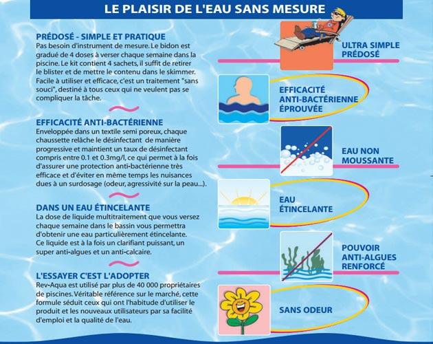 Traitement de l'eau mensuel Mareva TCM REV-AQUA pour piscine de 30 a 60m³ - Mareva TCM REV-AQUA  le traitement mensuel simplifié