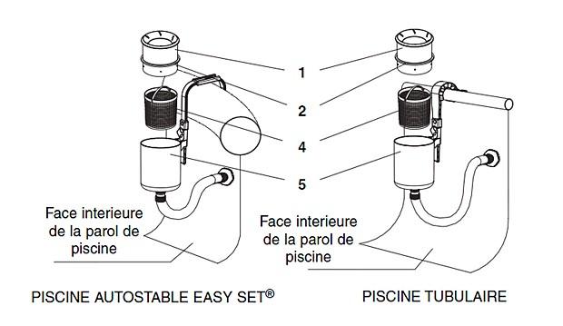 Skimmer de surface flottant Intex DELUXE pour piscine hors-sol - Avantages et caractéristiques du skimmer de surface flottant Intex DELUXE