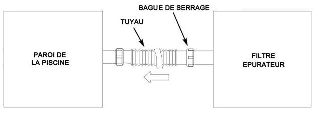 Piece detachee Intex TUYAU Ø38mm x 300cm avec bague pour epurateur a cartouche et filtre a sable Intex - Avantages et caractéristiques du TUYAU Ø38mm x 300cm Intex avec bague
