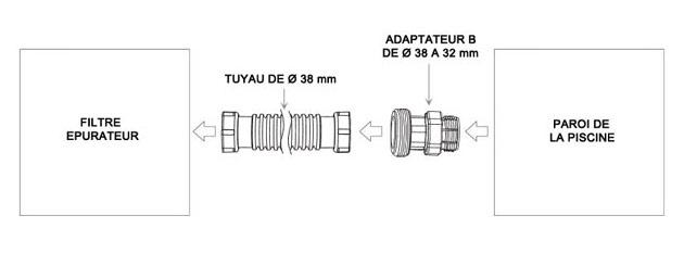 Pieces detachees Intex lot de 2 ADAPTATEURS Ø32/38mm pour epurateur a cartouche ou filtre a sable Intex - Avantages et caractéristiques du lot de 2 ADAPTATEURS Ø32/38mm