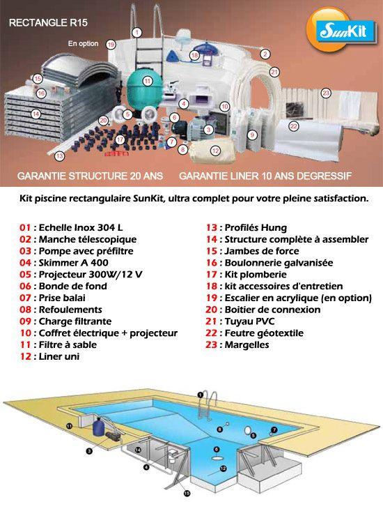 Piscine enterree acier Sunkit rectangulaire a fond compose 5.0m x 3.0m x 1.50m liner bleu pale - Kit piscine acier enterrée complet