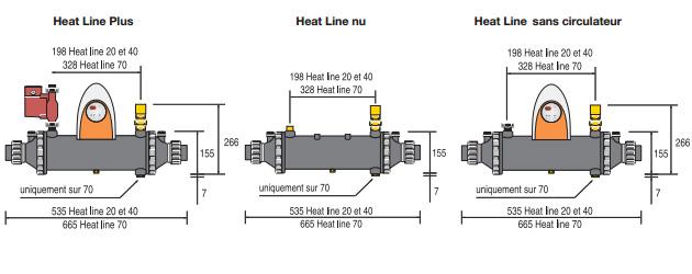 Echangeur multitubulaire Zodiac HEAT LINE nu 20kW pour bassin jusqu'a 50m³ - Avantages de l'échangeur de chaleur multitubulaire Zodiac HEAT LINE
