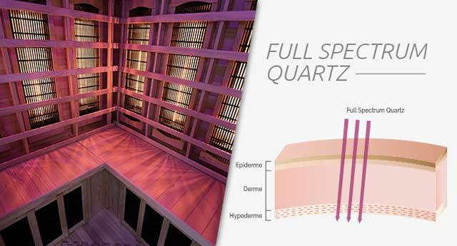 Sauna infrarouge cabine 3-4 places APOLLON QUARTZ - Sauna infrarouge cabine APOLLON QUARTZ, technologie et robustesse