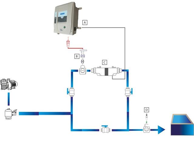 Electrolyseur de sel automatique LIMPIDO XC 100 pour bassin jusqu'a 100m³ - Electrolyseur de sel LIMPIDO Technologie et performance