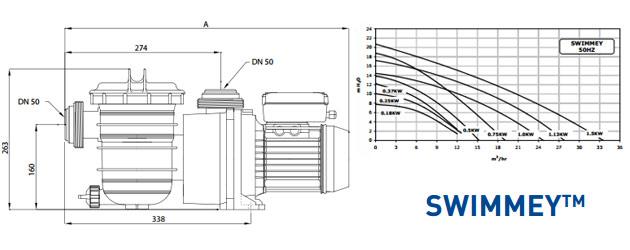 Pompe filtration piscine Sta-Rite SWIMMEY 16m3/h 1cv triphasee - Pour bien choisir sa pompe triphasée