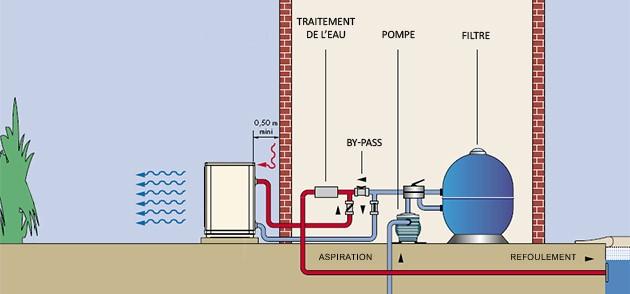 Pompe a chaleur Ubbink HEATERMAX 15 puissance 3400W titane - Pompe à chaleur piscine Ubbink HEATERMAX Installation et utilisation aisées
