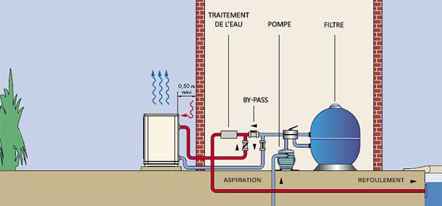 Pompe chaleur megaheat plus defrost titane - Pompe a chaleur piscine verticale ...