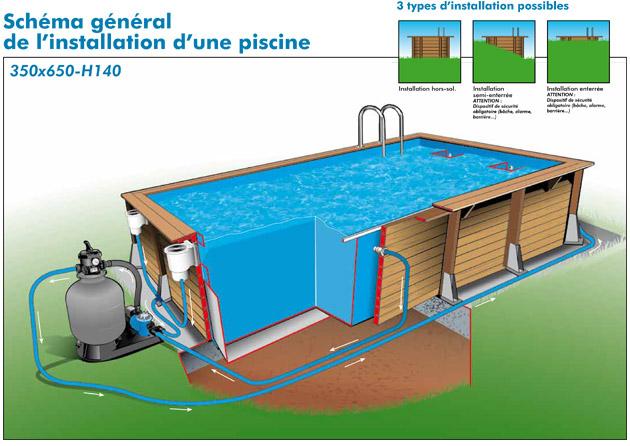 Kit piscine bois Nortland Ubbink LINEA rectangulaire 3.50 x 6.50 x 1.40m liner bleu - Caractéristiques techniques piscine bois Nortland Ubbink