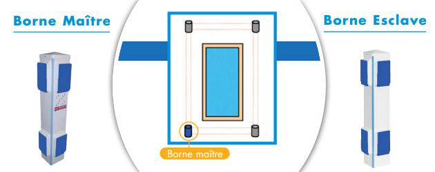 Kit alarme First Innov PRIMAPROTECT 4 segments sans fil piscine enterree NFP90-307 - PRIMAPROTECT L'assurance d'une alarme efficace et très esthétique