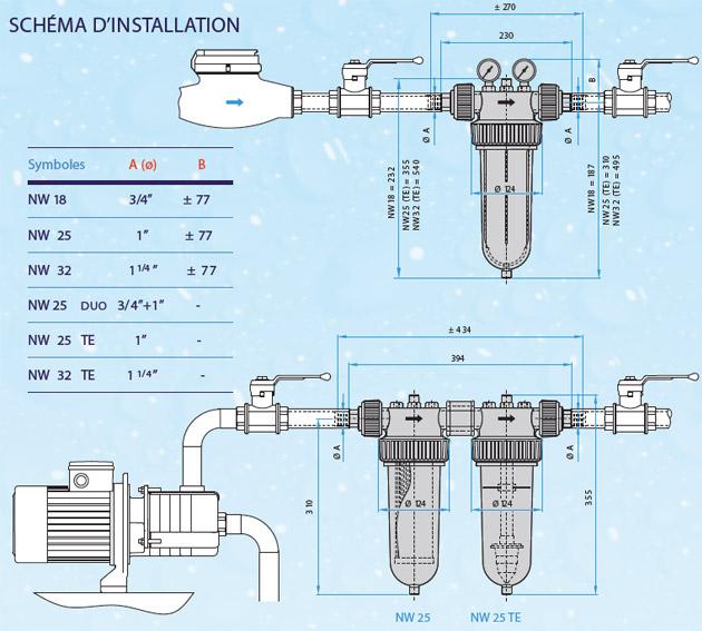 Filtration centrifuge Cintropur NW32 capacite 6.5m3/h - Filtration centrifuge Cintropur Système écologique et économique