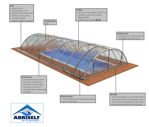 Abri piscine mobile Abriself CLASSIC 4 modules 425 x 860 x 120cm coloris gris clair - Caractéristiques et avantages de l'abri piscine Abriself