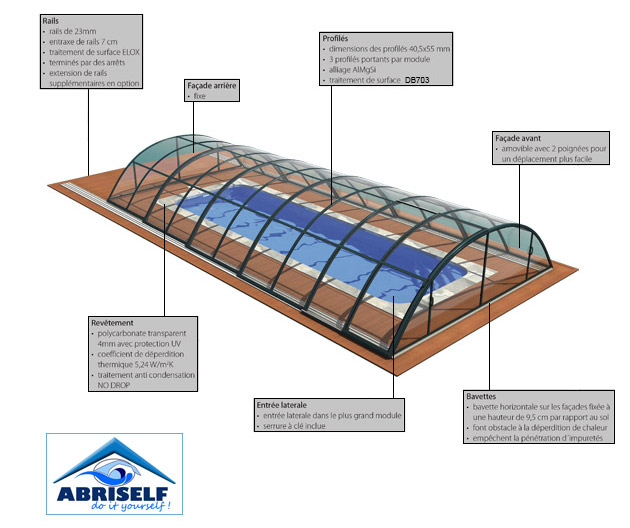 Abri piscine mobile Abriself PREMIUM 5 modules 540 x 1073 x 145cm gris anthracite - Caractéristiques et avantages de l'abri piscine Abriself