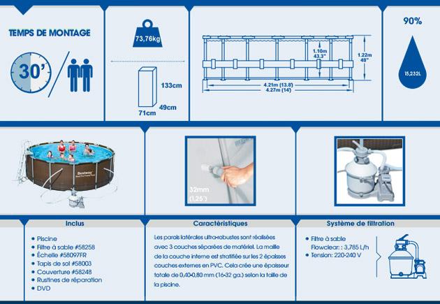 Kit piscine Bestway POWER STEEL RATTAN FRAME POOLS ronde Ø427 x 107cm aspect tresse filtration a sable - Avantages des piscines Bestway POWER STEEL FRAME POOLS Ø427 x 107cm aspect tressé filtration à sable