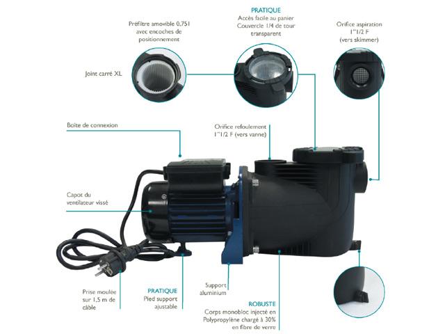 Pompe de filtration AQUAPLUS 9.5m³/h - Avantages de la pompe de filtration AQUAPLUS 9.5m³/h