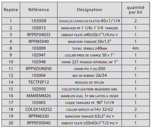 Kit optionnel 1 citerne capsuleo d'aqualux pour distribution gravitaire - Composition du kit optionnel 1 citerne de rétention d'eau CAPSULEO d'Aqualux