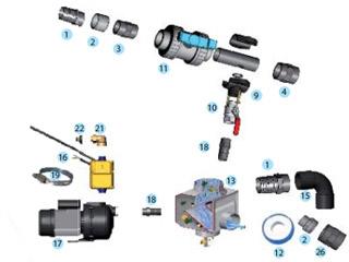 Kit optionnel 2 citerne capsuleo d'aqualux pour distribution pompe - Composition du kit optionnel 2 citerne de rétention d'eau CAPSULEO d'Aqualux