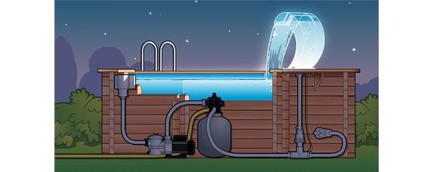 Cascade piscine Mamba Acry-LED transparente - Avantages de la cascade MAMBA Acry-LED