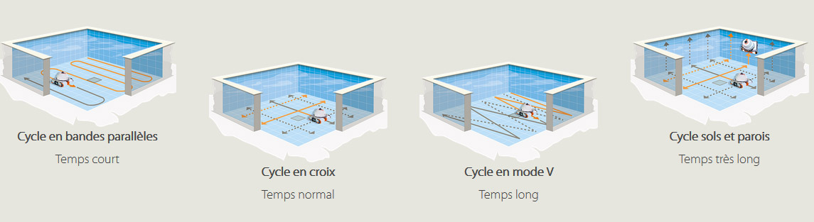 Robot de piscine electrique Hexagone CHRONO MP3 M avec radiocommande - Robot piscine électrique professionnel Hexagone CHRONO MP3 M innovation et évolution