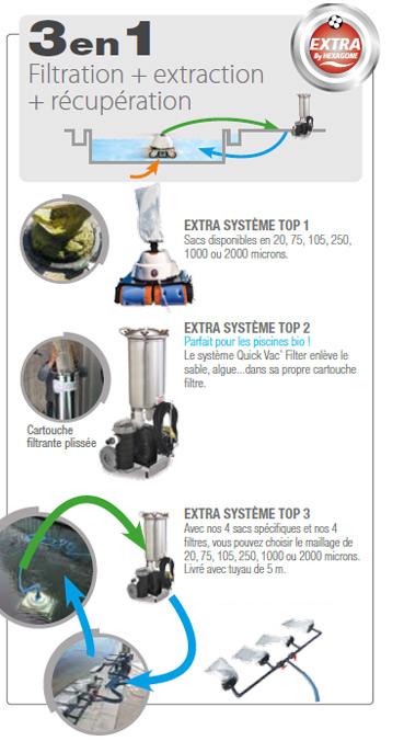 Robot de piscine electrique Hexagone EXTRA TOP 1 avec systeme filtration sac - Le robot piscine électrique professionnel Hexagone EXTRA TOP 1 avec système filtration sac