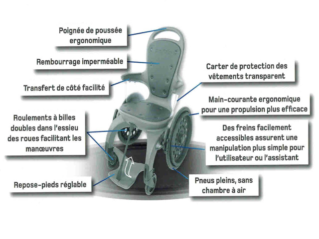 Fauteuil de mise a l'eau mobile EasyRoller - Caractéristiques du fauteuil EasyRoller