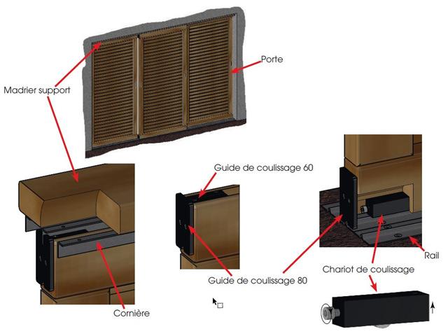 Kit 5 portes pour pergola en bois IBIZA - Kit 5 portes pour pergola en bois IBIZA