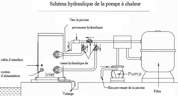 Pompe a chaleur Poolstyle 6,5KW - Pompe à chaleur Poolstyle 6,5KW Conseils d'installation et d'utilisation