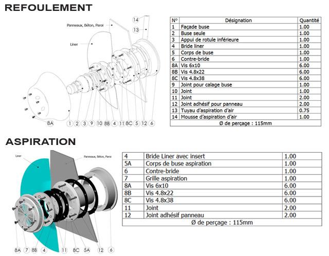 Kit de nage a contre-courant JN-Jet 3cv Tri - Kit de nage à contre-courant JN-Jet 3cv Tri une installation simple