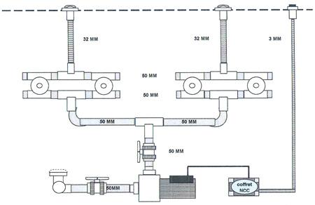 Kit de balneotherapie complet AMBIANCE MASSAGE - Installation et conseils pour le kit de balnéothérapie complet AMBIANCE MASSAGE