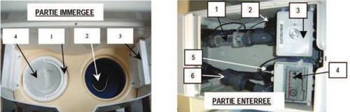 Bloc de filtration piscine MX25 Filtrinov 25m³/h - Le groupe de filtration MX25 un équipement complet