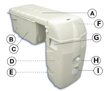 Bloc de filtration piscine MX25 Filtrinov 25m³/h - Caractéristiques du groupe de filtration MX25
