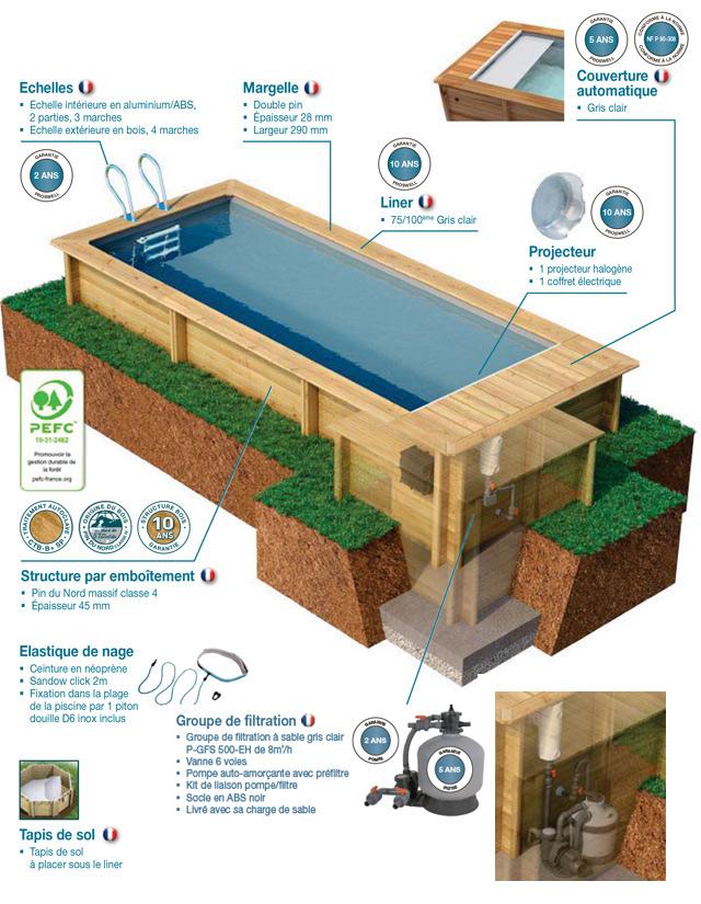 Piscine bois hors-sol BWT myPOOL Urbaine 6.50x3.50m couverture integree - Les piscines URBAINE offre le meilleur de la technique et de la sécurité