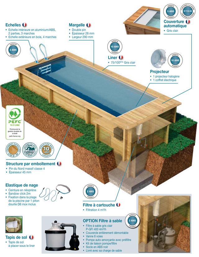 Piscine bois hors-sol ProSwell Urbaine 4.20x3.50m couverture integree - Les piscines URBAINE offre le meilleur de la technique et de la sécurité
