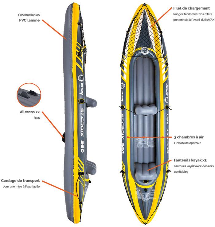 Kayak gonflable Zray STE-CROIX 2 places - Les points forts du kayak gonflable 2 places Zray STE-CROIX