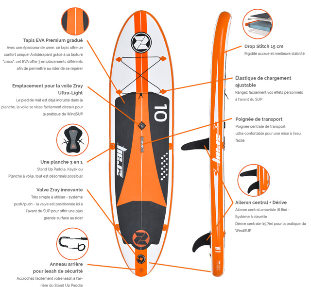 Paddle gonflable W1 Zray avec voile - Les points forts du paddle gonflable W1 Zray