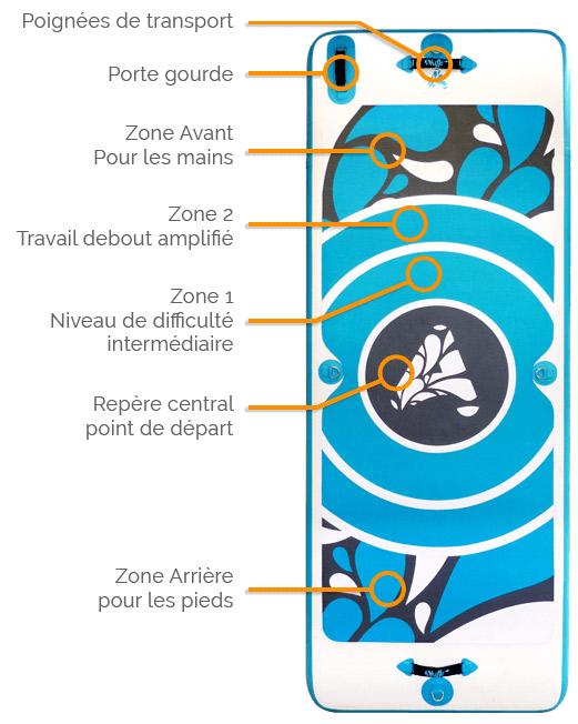 Tapis flottant piscine de fitness Waterflex AQUAFITMAT - Tapis flottant piscine de fitness Waterflex AQUAFITMAT Au service de votre équilibre