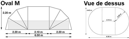 Abri ovale piscine ou spa SUNNY TENT M L6,50xH2,20m - Dimensions de l'abri ovale piscine ou spa SUNNY TENT M