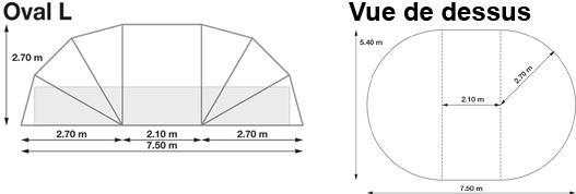Abri ovale piscine ou spa SUNNY TENT L L7,50xH2,70m - Dimensions de l'abri ovale piscine ou spa SUNNY TENT L