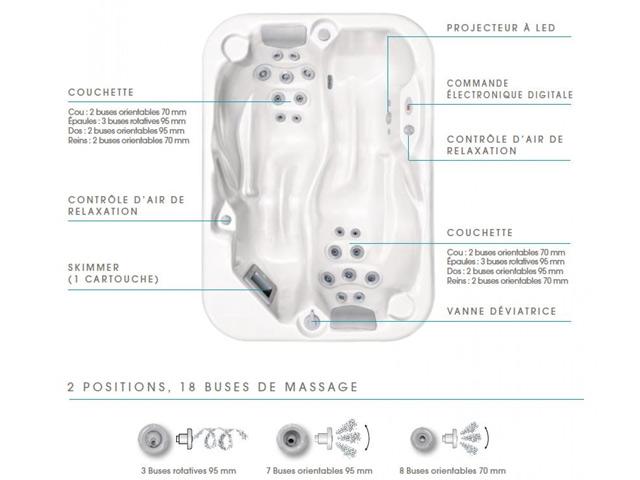 Spa portable SP-2.18SB BWT myPOOL 2 places - Spa SP-2.18SB BWT myPOOL 2 places, complet pour une détente maximale